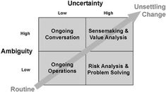 Power point template for dealing with uncertainty and ambiguity power point template for dealing with uncertainty and ambiguity yahoo image search results toneelgroepblik Image collections