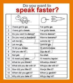 Tech Discover Do you Want to Speak Faster - Speaking - English Learn Site Learn English Words English Vocabulary Words Learn English Grammar English Phrases English Idioms English Language Learning English Study English Lessons Teaching English Teaching English Grammar, English Writing Skills, English Vocabulary Words, Learn English Words, English Phrases, English Idioms, English Language Learning, English Study, English Lessons