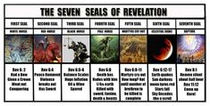 Revelation series: The Seven Seals of the Lamb · End Time Biblical Events · Disqus Revelation Tattoo, Revelation Bible Study, Apocalypse Books, John Hagee, The Seventh Seal, Horsemen Of The Apocalypse, Understanding The Bible, Tatoo, Apocalypse