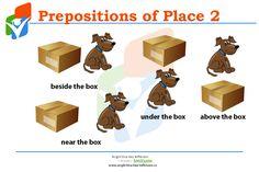 Dnes tu máme další příklady použití místních předložek. #prepositions #of #place #English #Anglictina #AnglictinaBezBiflovani Prepositions, Games, Gaming, Plays, Game, Toys