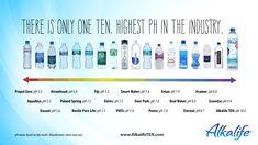 Alkaline-water-ph.jpg   Cancer cannot live in an alkaline environment!