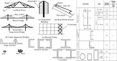 Work Africa Post Structural Engineer A Reputable Company In East