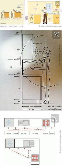 Diseños de cocinas, armarios y muebles en general. Programas y software de carpinteria, Herramientas de carpinteros, fotos y videos. - #decoracion #homedecor #muebles #decoraciondecocina
