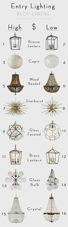 Splurge and Save Entry Lighting…  Splurge and Save Entry Lighting  http://www.coolhomedecordesigns.us/2017/06/17/splurge-and-save-entry-lighting/