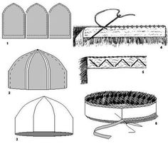"""Pictorial description of one way to make a simple Viking-style hat. The tutorial is for a modern """"Russian"""" fur-trimmed hat, but could easily be adapted."""