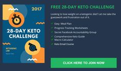Are you still debating about giving a keto diet a try? I was in your shoes a couple of years ago… It really sucked. I had no idea how to transition to a keto diet. Looking back, these are the steps that I took painlessly start a ketogenic diet.  Educate yourself You probably have...Read More