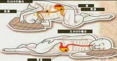 【役立ち】 左向きで寝るとあなたの体にある変化が!? 知ってた??