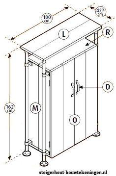 doe het zelf voorbeeld op bouwtekening om kasten te maken van steigerhout en steigerbuizen boekenplank