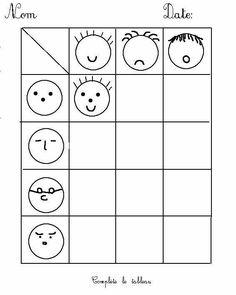 Resultado de imagen para tableau à double entrée maternelle Preschool Worksheets, Kindergarten Activities, Preschool Activities, Coding For Kids, Math For Kids, Montessori Math, School Psychology, Kids Education, Kids Learning