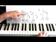 Jurassic Park Theme Song ★ EASY PIANO LESSON - YouTube