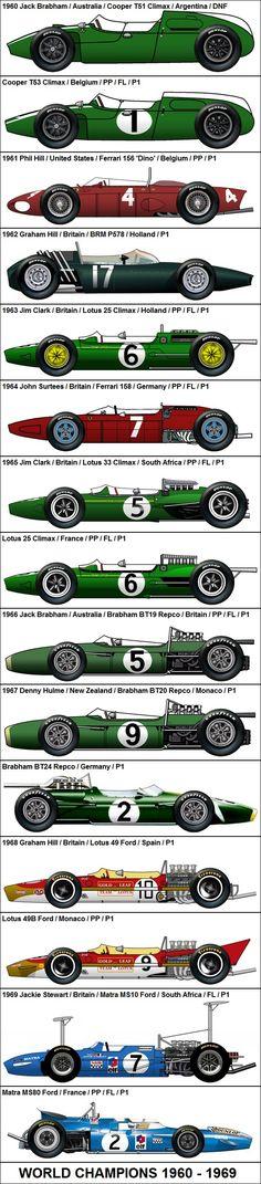Formula One Grand Prix World Champions 1960-1969