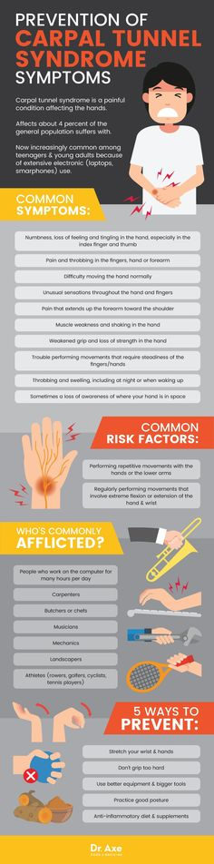 How to prevent carpal tunnel syndrome - Dr. Axe