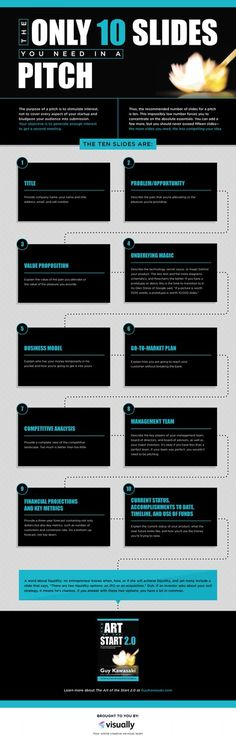 Infographic – The Only 10 Slides Needed When Pitching Your Business To Angel Investors. Renowned entrepreneur and angel investor Guy Kawasaki says a pitch only needs 10 slides. This infographic shows which slides you should include when trying to grab angel investors' attention, make them want to find out more and hopefully write a cheque.