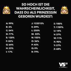 Visual Statements® So hoch ist die Warscheinlichkeit, dass du als Prinzessin geboren wurdest: Sprüche/ Zitate/ Quotes/ Spaß/ witzig/ lustig/ Fun