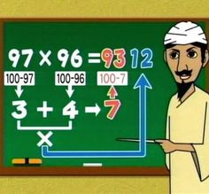 India multiplication formula