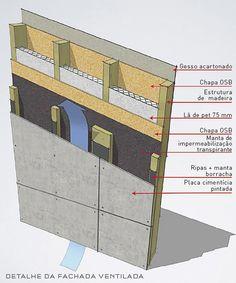impermeabilização wood frame - Pesquisa Google