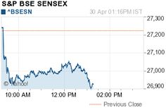 Sensex slipped below 27000, Stock Market Live Update | Free Stock Tips India