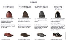 Brogues Toe Construction: The perforation and toe style of brogues come in 4 categories. If full oxford or semi-brogues have wingtips and cap toe in contrasting tones, they are Spectator shoes. Not to be confused with another 2-tone low-heeled casual shoe> Saddle shoes. These are usually plain-toe oxfords made in white or tan leather with a darker 'Saddle' shaped piece sewn across the mid foot usually black, brown and red.