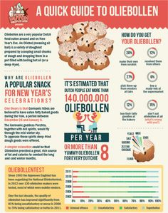 A quick guide to Oliebollen.
