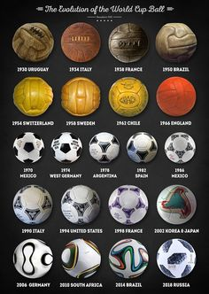 The World Cup Balls - Art Print - Zapista Football Soccer, Soccer Ball, Football Players, Ballon Party, Soccer Memes, Neymar Jr, Fifa World Cup, All Art, Framed Art Prints