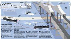 Tampa Bay's Sunshine Skyway Bridge Disaster (1980)