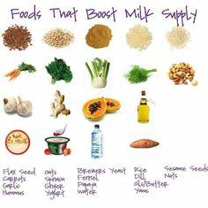 Food boosters for increasing breastmilk