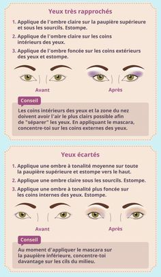 If you would like enhance your eyes and also increase your attractiveness, using the very best eye makeup tips and hints can help. You want to be sure to wear make-up that makes you look even more beautiful than you are already. Deep Set Eyes Makeup, Gold Eye Makeup, Simple Eye Makeup, Easy Makeup, Makeup Eyes, Makeup Guide, Eye Makeup Tips, Thin Eyeliner, Makeup Face Charts