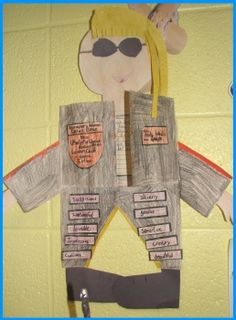 Character Body Book Report Projects: templates, printable worksheets, and grading rubric