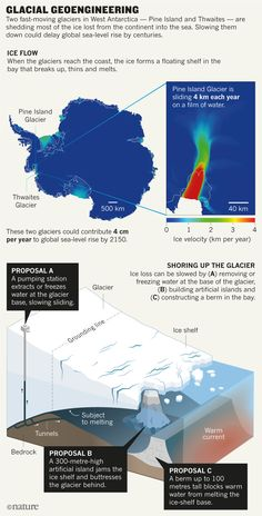 Stalling the fastest flows of ice into the oceans would buy us a few centuries to deal with climate change and protect coasts, argue John C. Moore and colleagues.
