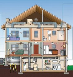 10 surprising sources of off-gassing in your home, and what you should do about it : TreeHugger