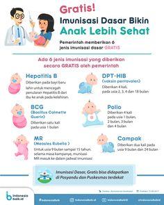 Gratis! Imunisasi Dasar Bikin Anak Lebih Sehat | Indonesia Baik