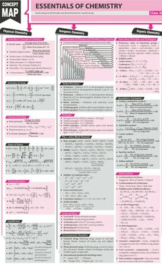 Organic chemistry, inorganic chemistry & physical chemistry at a glance Chemistry Basics, Chemistry Help, Chemistry Study Guide, Chemistry Classroom, Physical Chemistry, Chemistry Lessons, Chemistry Notes, Teaching Chemistry, Biology Lessons