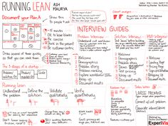 Visual Infographic for - Running Lean - Ash Maurya