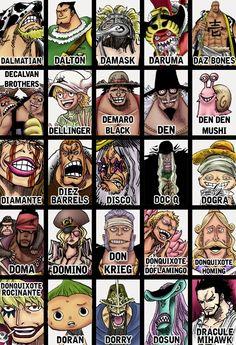 One piece karakter Anime One Piece, Zoro One Piece, One Piece 1, One Piece Comic, One Piece English Sub, The Pirates, Cool Pokemon Wallpapers, Roronoa Zoro, Fanart