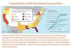 Sea Level Rising - Yahoo India Image Search results