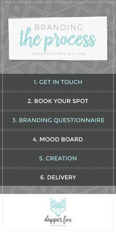 How branding works- logo design and brand inspiration by dapper fox design