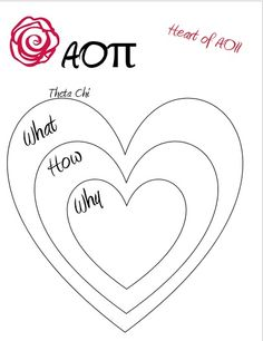 What is AOII? How do we get it? Why do we do it?  Great Workshop before recruitment!