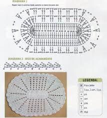 Resultado de imagem para graficos de caminhos de mesas em graficos