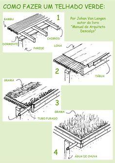 Noticias | Marcon - Arquitetura e Contruções