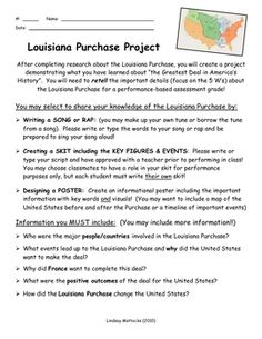 Research paper on the louisiana purchase