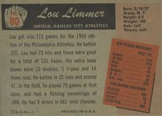 1955 Bowman #80 Lou Limmer Back