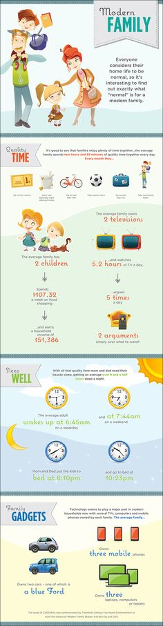 What IS normal for a modern family? Interesting stats about those #ModFams across the pond.