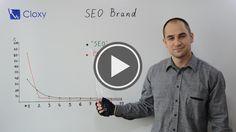 Разпознаване на бранд търсения от търсачките и Google