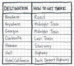 "From a fan. I got all of these, as most will. Any other destinations and ""how-to-get-there's""?"