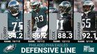 cool A pictograph as to how good the eagles D-line has been