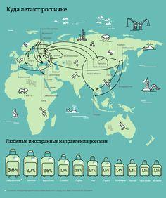 Выход на посадку: Куда летают россияне. Изображение №2.