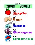 short vowels and link to other phonics posters