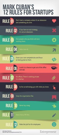 Are you looking to start your own business? Here are Mark Cuban's 12 Rules for Startups.