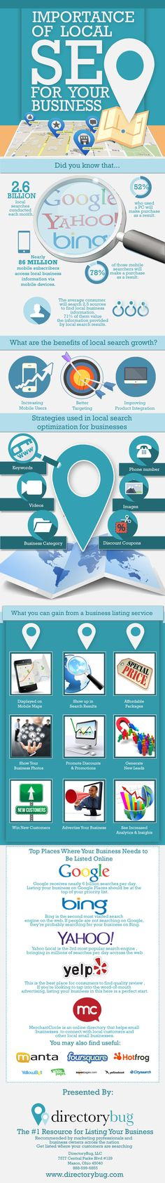Local SEO, as obvious from the term is such SEO that finds you result according to your locality. The fact that we prefer to get our needs served as near as possible makes it important for flourishing of any local business in your, area, town, city, state and likewise.