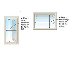 Egress Windows Understanding Net Clear Opening Requirements Egress Window Egress Building A House